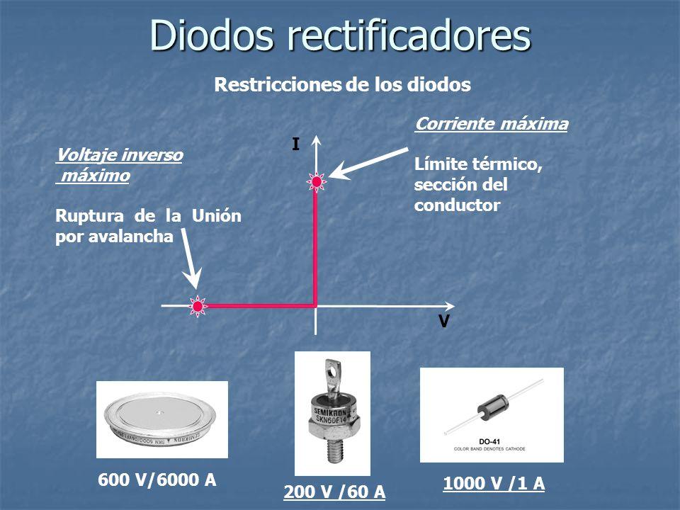 Restricciones de los diodos Diodos rectificadores I V Corriente máxima Límite térmico, sección del conductor Voltaje inverso máximo Ruptura de la Unió