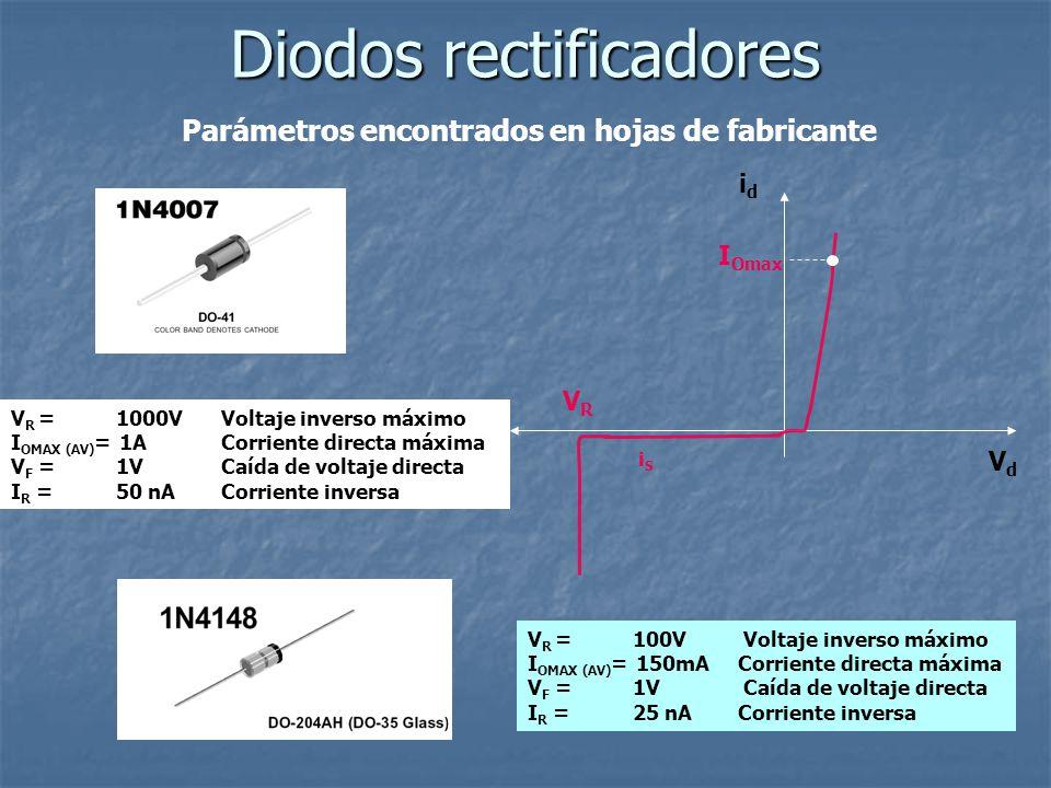 Parámetros encontrados en hojas de fabricante Diodos rectificadores V R = 1000V Voltaje inverso máximo I OMAX (AV) = 1A Corriente directa máxima V F =