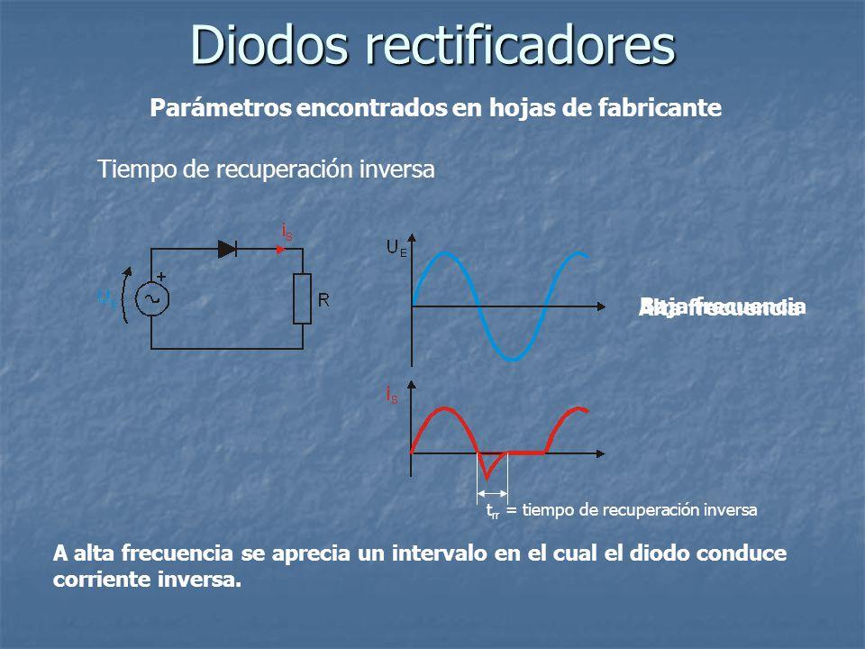 Parámetros encontrados en hojas de fabricante Diodos rectificadores Tiempo de recuperación inversa Baja frecuencia Alta frecuencia t rr = tiempo de re
