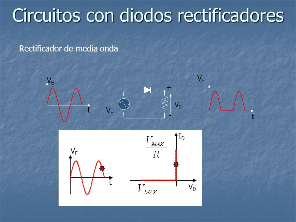 Circuitos con diodos rectificadores Rectificador de media onda VEVE VSVS VEVE + - IDID VDVD VEVE t t VSVS t