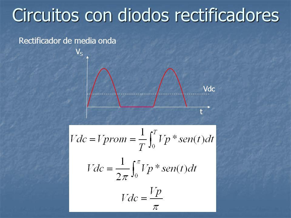 Circuitos con diodos rectificadores Rectificador de media onda VSVS t Vdc