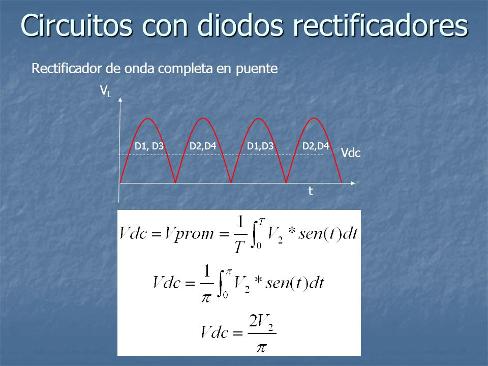 Circuitos con diodos rectificadores Rectificador de onda completa en puente VLVL t Vdc D1, D3 D2,D4