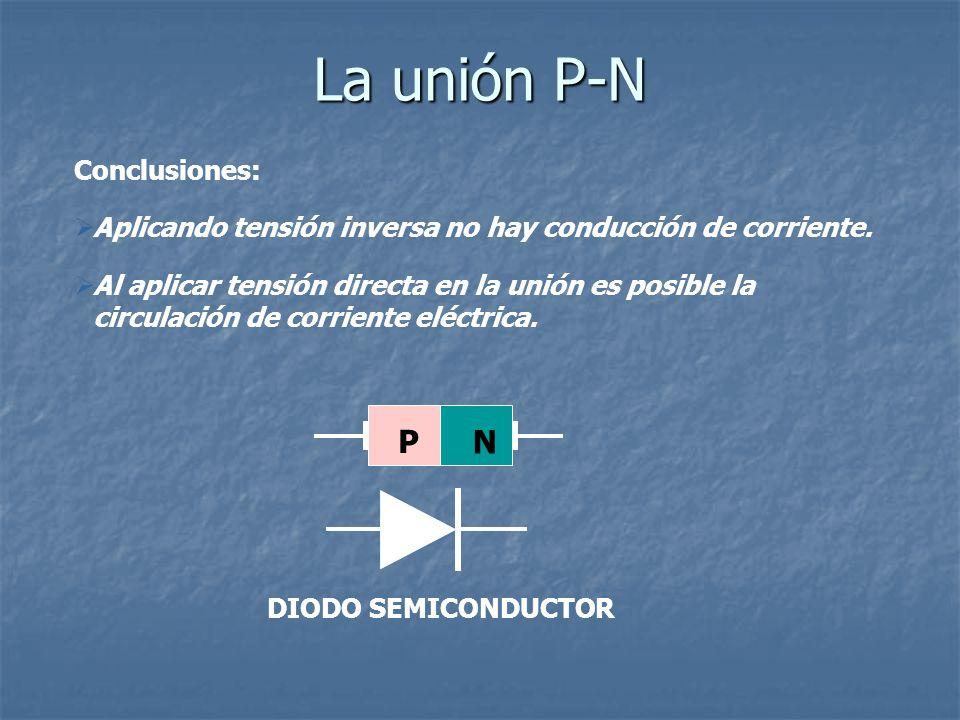 Conclusiones: Aplicando tensión inversa no hay conducción de corriente. Al aplicar tensión directa en la unión es posible la circulación de corriente
