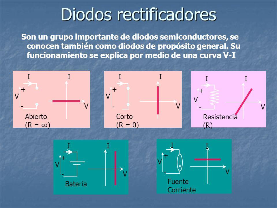 Son un grupo importante de diodos semiconductores, se conocen también como diodos de propósito general. Su funcionamiento se explica por medio de una