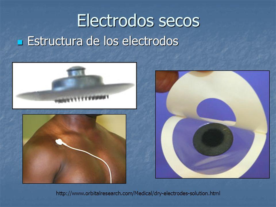 Electrodos secos Estructura de los electrodos Estructura de los electrodos http://www.orbitalresearch.com/Medical/dry-electrodes-solution.html