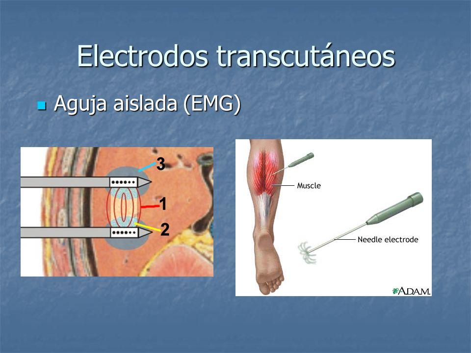 Electrodos transcutáneos Aguja aislada (EMG) Aguja aislada (EMG)