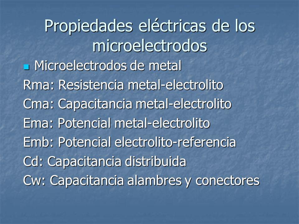 Propiedades eléctricas de los microelectrodos Microelectrodos de metal Microelectrodos de metal Rma: Resistencia metal-electrolito Cma: Capacitancia metal-electrolito Ema: Potencial metal-electrolito Emb: Potencial electrolito-referencia Cd: Capacitancia distribuida Cw: Capacitancia alambres y conectores