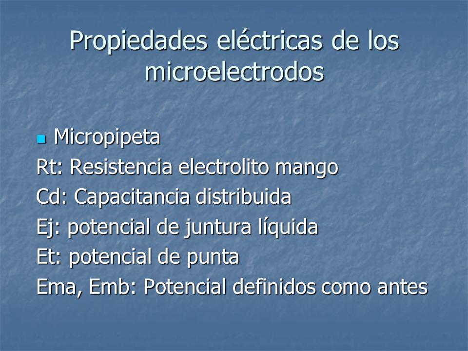 Propiedades eléctricas de los microelectrodos Micropipeta Micropipeta Rt: Resistencia electrolito mango Cd: Capacitancia distribuida Ej: potencial de juntura líquida Et: potencial de punta Ema, Emb: Potencial definidos como antes