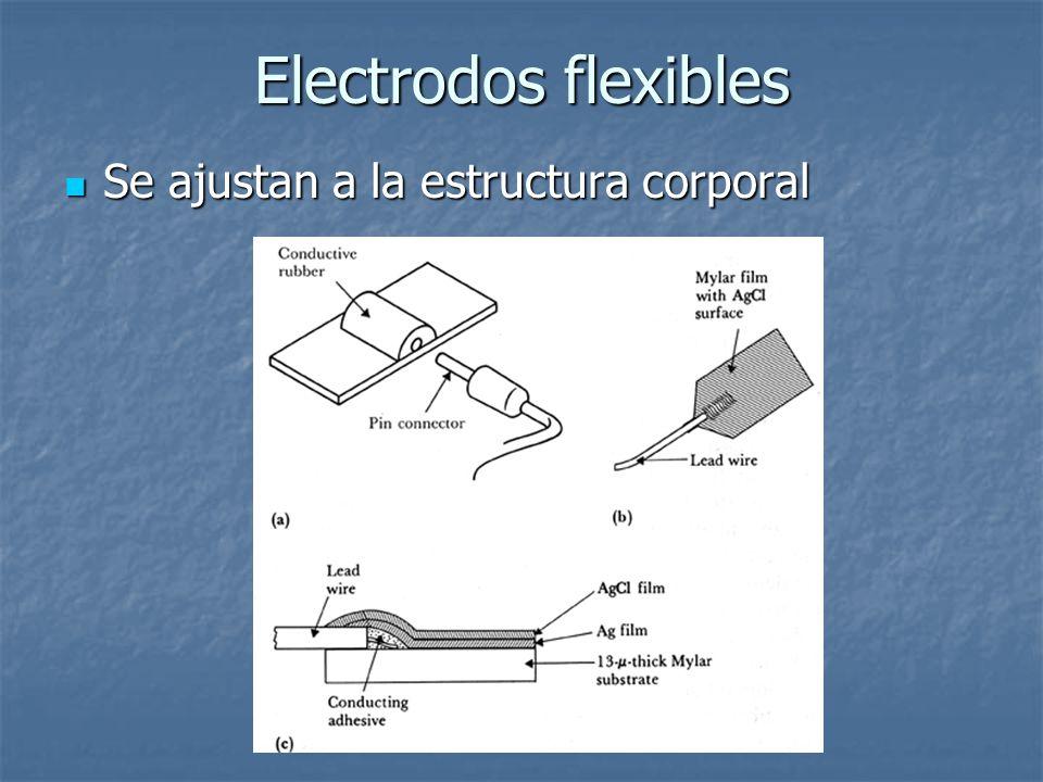 Electrodos flexibles Se ajustan a la estructura corporal Se ajustan a la estructura corporal