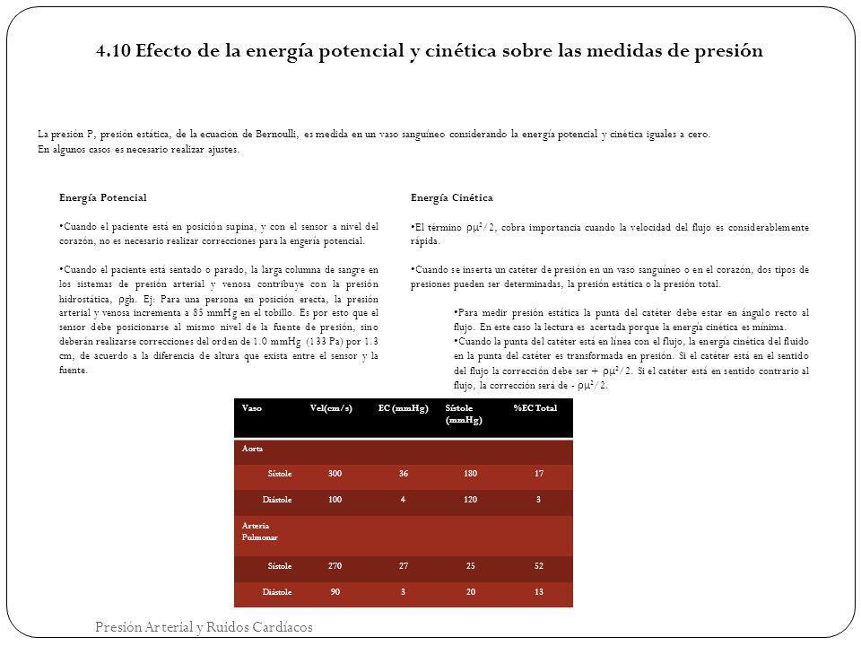 4.10 Efecto de la energía potencial y cinética sobre las medidas de presión Energía Potencial Cuando el paciente está en posición supina, y con el sen