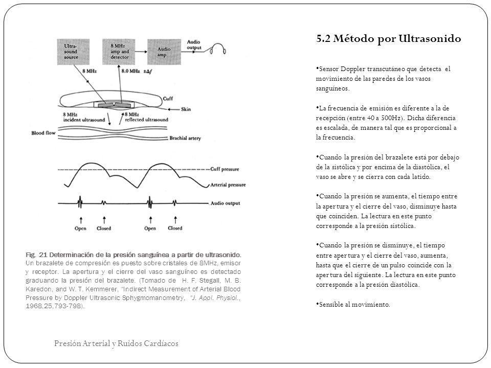 Fig. 21 Determinación de la presión sanguínea a partir de ultrasonido. Un brazalete de compresión es puesto sobre cristales de 8MHz, emisor y receptor