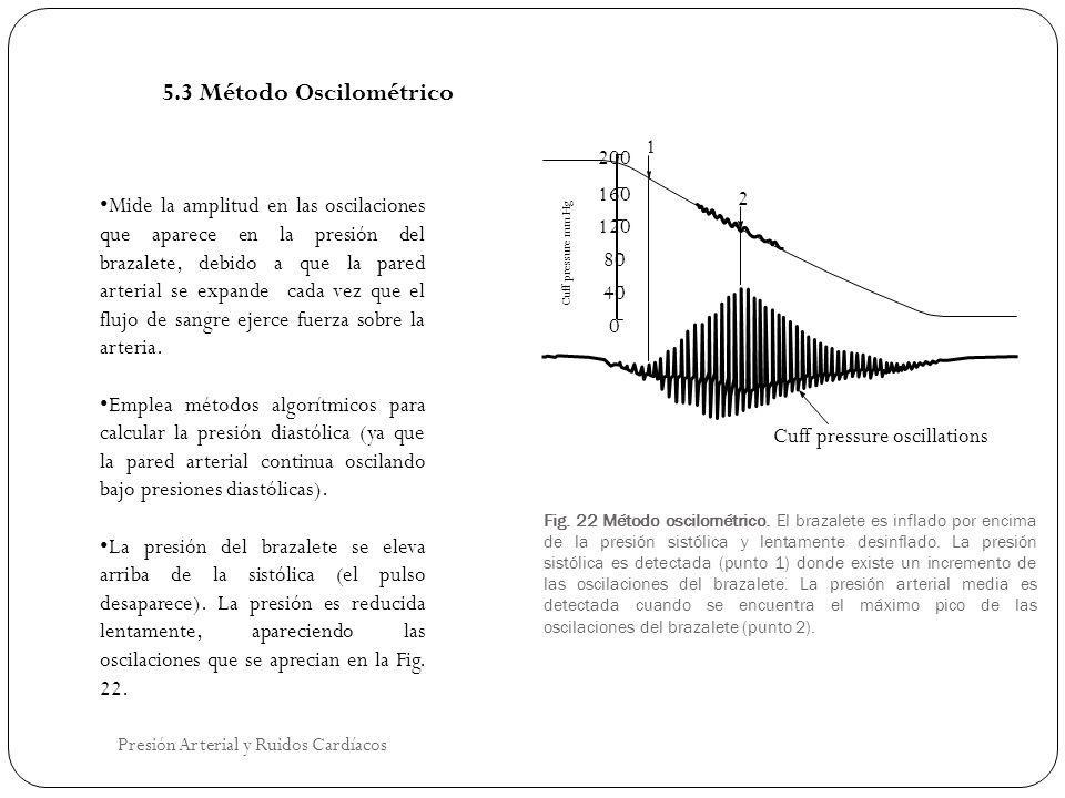 Fig. 22 Método oscilométrico. El brazalete es inflado por encima de la presión sistólica y lentamente desinflado. La presión sistólica es detectada (p