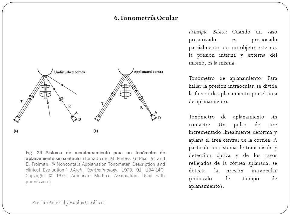 Fig. 24 Sistema de monitoreamiento para un tonómetro de aplanamiento sin contacto. (Tomado de M. Forbes, G. Pico, Jr., and B. Frolman,