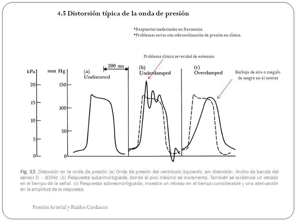 Fig. 12. Distorsión en la onda de presión (a) Onda de presión del ventrículo izquierdo, sin distorsión. Ancho de banda del sensor 0 - 100Hz. (b) Respu