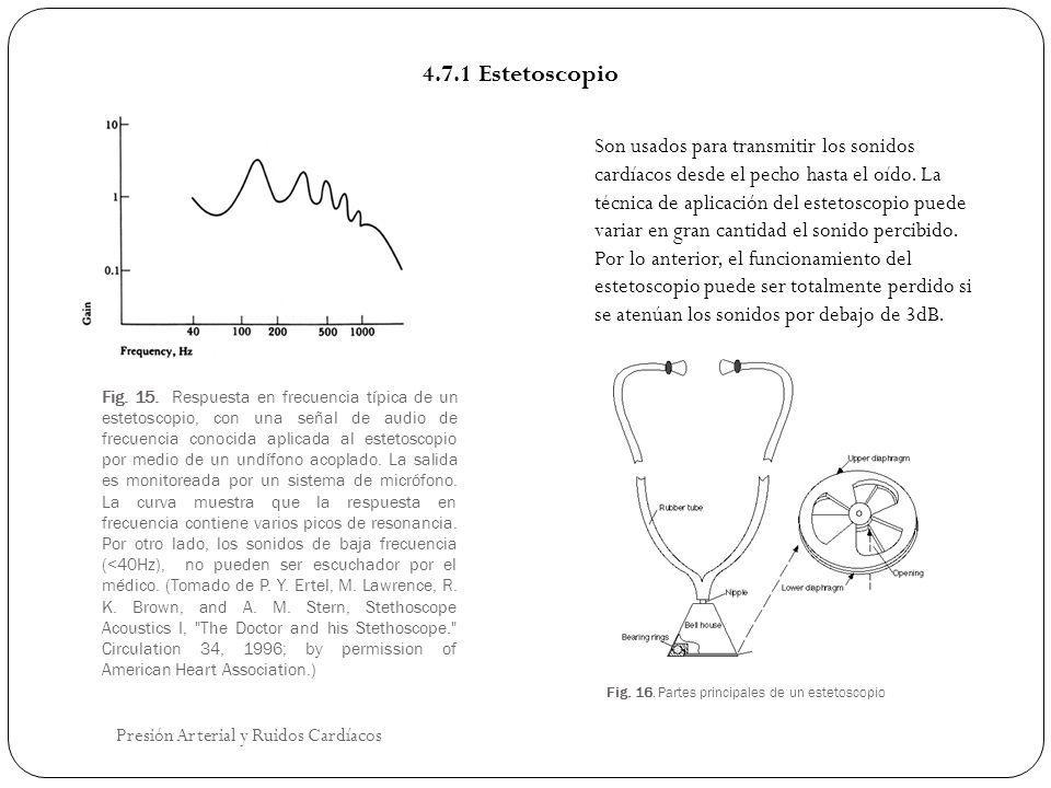 Fig. 15. Respuesta en frecuencia típica de un estetoscopio, con una señal de audio de frecuencia conocida aplicada al estetoscopio por medio de un und