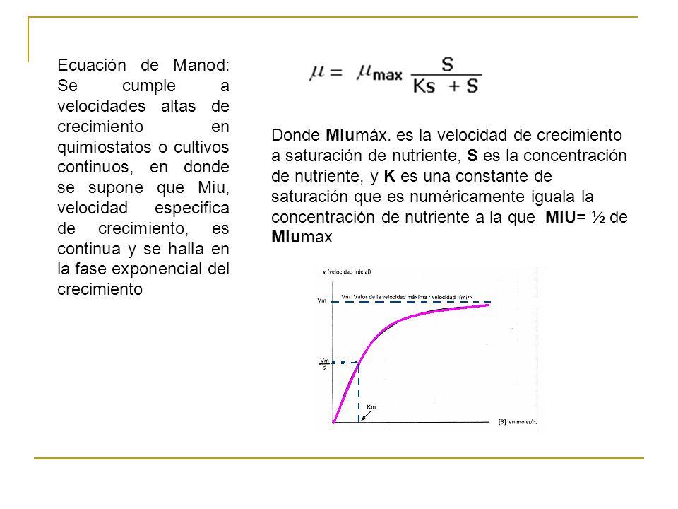 Ecuación de Manod: Se cumple a velocidades altas de crecimiento en quimiostatos o cultivos continuos, en donde se supone que Miu, velocidad especifica de crecimiento, es continua y se halla en la fase exponencial del crecimiento Donde Miumáx.