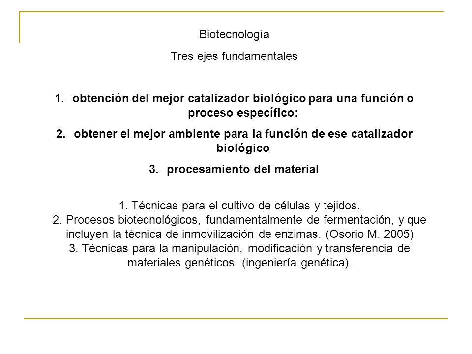 NUTRICIÓN MICROBIANA Nutriente :Las sustancias que son tomadas de medio externo las cuales son utilizadas con fines energéticos o plásticos Son : Macronutrientes, Micronutrientes, Factores de crecimiento Macronutrientes : Son las sustancias que conforman la mayor parte de las macromoleculas que conforman el esqueleto celular : C- 50%, N- 12%, el O, y el H.
