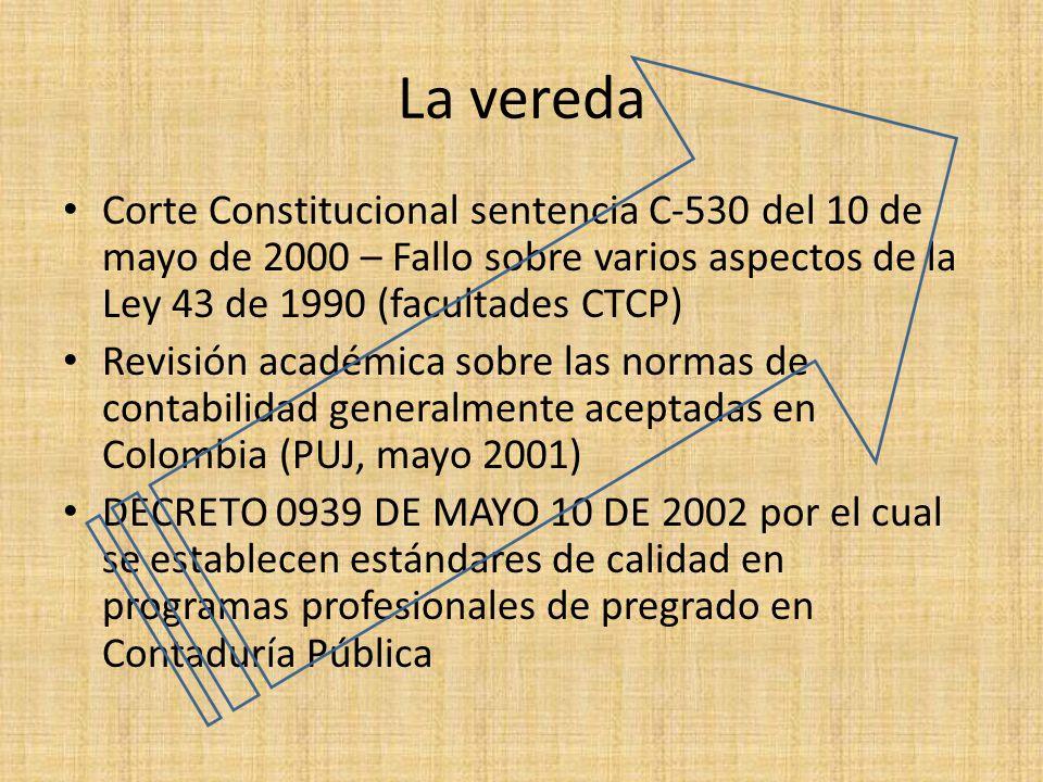 La vereda Corte Constitucional sentencia C-530 del 10 de mayo de 2000 – Fallo sobre varios aspectos de la Ley 43 de 1990 (facultades CTCP) Revisión ac