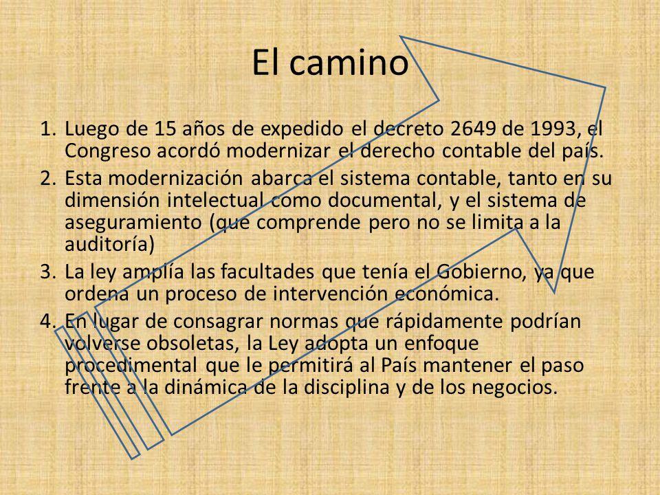 El camino 1.Luego de 15 años de expedido el decreto 2649 de 1993, el Congreso acordó modernizar el derecho contable del país. 2.Esta modernización aba