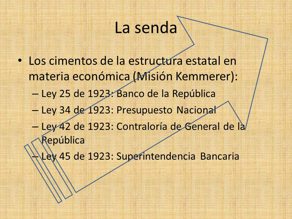 La senda Los cimentos de la estructura estatal en materia económica (Misión Kemmerer): – Ley 25 de 1923: Banco de la República – Ley 34 de 1923: Presu