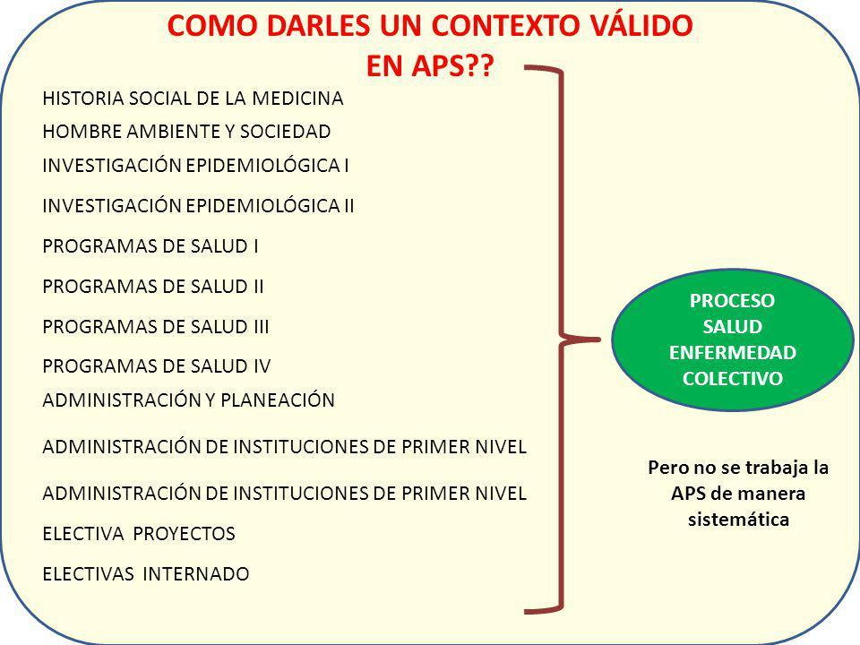 HISTORIA SOCIAL DE LA MEDICINA HOMBRE AMBIENTE Y SOCIEDAD INVESTIGACIÓN EPIDEMIOLÓGICA I PROGRAMAS DE SALUD I ADMINISTRACIÓN Y PLANEACIÓN INVESTIGACIÓN EPIDEMIOLÓGICA II PROGRAMAS DE SALUD II PROGRAMAS DE SALUD III PROGRAMAS DE SALUD IV ADMINISTRACIÓN DE INSTITUCIONES DE PRIMER NIVEL ELECTIVA PROYECTOS ELECTIVAS INTERNADO COMO DARLES UN CONTEXTO VÁLIDO EN APS?.