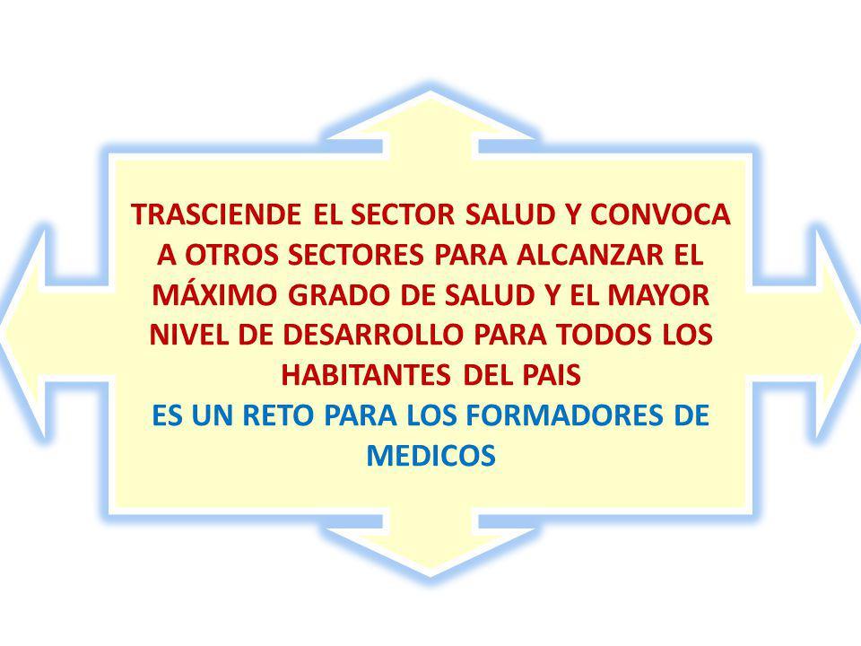 TRASCIENDE EL SECTOR SALUD Y CONVOCA A OTROS SECTORES PARA ALCANZAR EL MÁXIMO GRADO DE SALUD Y EL MAYOR NIVEL DE DESARROLLO PARA TODOS LOS HABITANTES DEL PAIS ES UN RETO PARA LOS FORMADORES DE MEDICOS