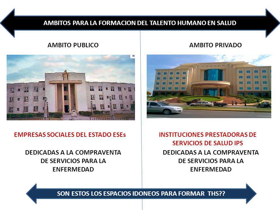 AMBITOS PARA LA FORMACION DEL TALENTO HUMANO EN SALUD AMBITO PUBLICO DEDICADAS A LA COMPRAVENTA DE SERVICIOS PARA LA ENFERMEDAD EMPRESAS SOCIALES DEL ESTADO ESEs DEDICADAS A LA COMPRAVENTA DE SERVICIOS PARA LA ENFERMEDAD INSTITUCIONES PRESTADORAS DE SERVICIOS DE SALUD IPS AMBITO PRIVADO SON ESTOS LOS ESPACIOS IDONEOS PARA FORMAR THS??