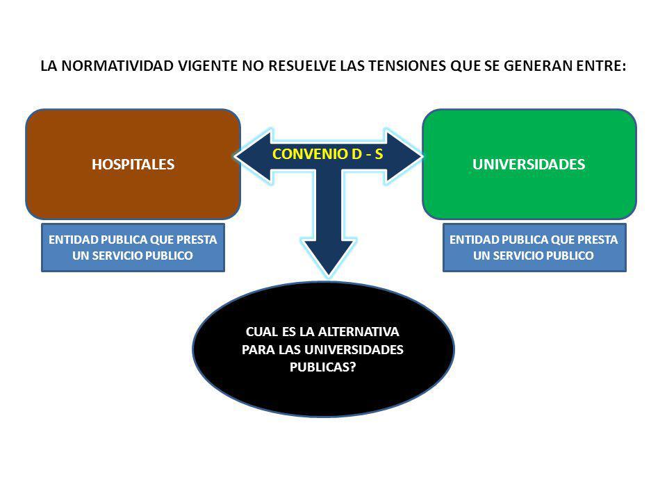 HOSPITALESUNIVERSIDADES CUAL ES LA ALTERNATIVA PARA LAS UNIVERSIDADES PUBLICAS.