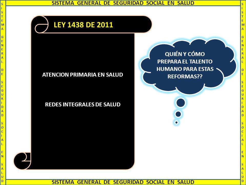 ATENCION PRIMARIA EN SALUD REDES INTEGRALES DE SALUD LEY 1438 DE 2011 SISTEMA GENERAL DE SEGURIDAD SOCIAL EN SALUDSISTEMA GENERAL DE SEGURIDAD SOCIAL EN SALUD SISTEMA GENERAL DE SEGURIDAD SOCIAL EN SALUD SISTEMA GENERAL DE SEGURIDAD SOCIAL EN SALUDSISTEMA GENERAL DE SEGURIDAD SOCIAL EN SALUD QUIÉN Y CÓMO PREPARA EL TALENTO HUMANO PARA ESTAS REFORMAS??