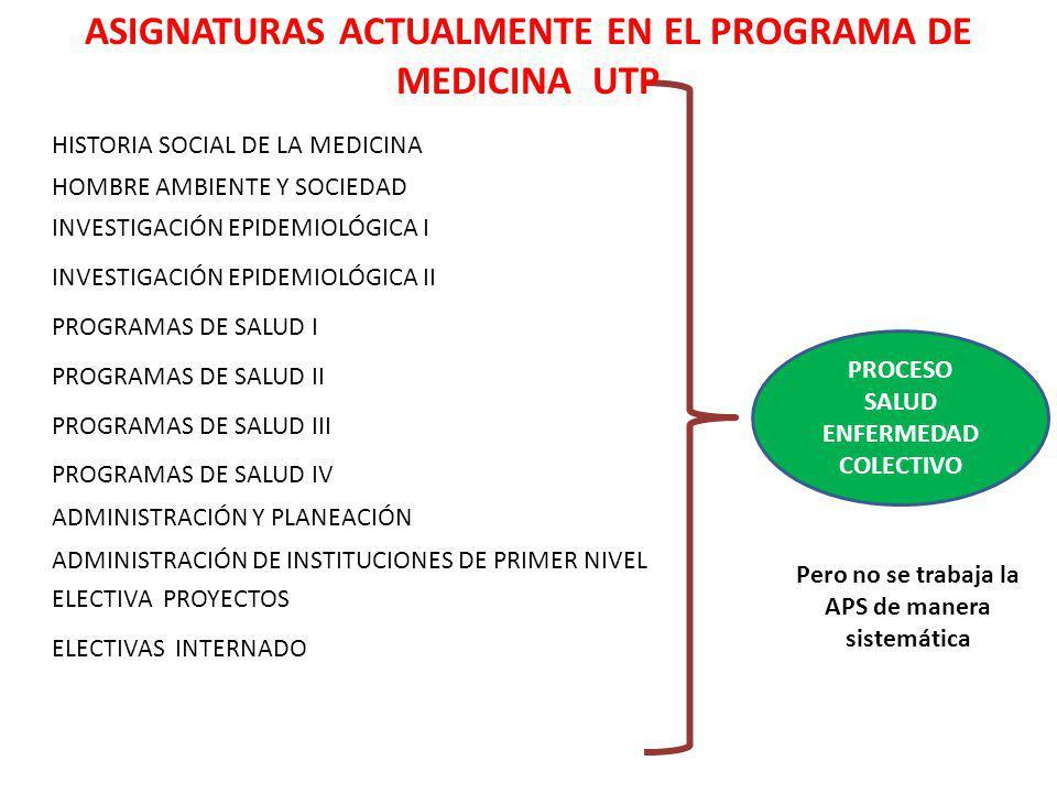 HISTORIA SOCIAL DE LA MEDICINA HOMBRE AMBIENTE Y SOCIEDAD INVESTIGACIÓN EPIDEMIOLÓGICA I PROGRAMAS DE SALUD I ADMINISTRACIÓN Y PLANEACIÓN INVESTIGACIÓN EPIDEMIOLÓGICA II PROGRAMAS DE SALUD II PROGRAMAS DE SALUD III PROGRAMAS DE SALUD IV ADMINISTRACIÓN DE INSTITUCIONES DE PRIMER NIVEL ELECTIVA PROYECTOS ELECTIVAS INTERNADO ASIGNATURAS ACTUALMENTE EN EL PROGRAMA DE MEDICINA UTP PROCESO SALUD ENFERMEDAD COLECTIVO Pero no se trabaja la APS de manera sistemática