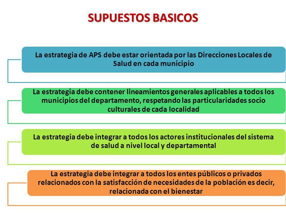SUPUESTOS BASICOS La estrategia de APS debe estar orientada por las Direcciones Locales de Salud en cada municipio La estrategia debe contener lineami