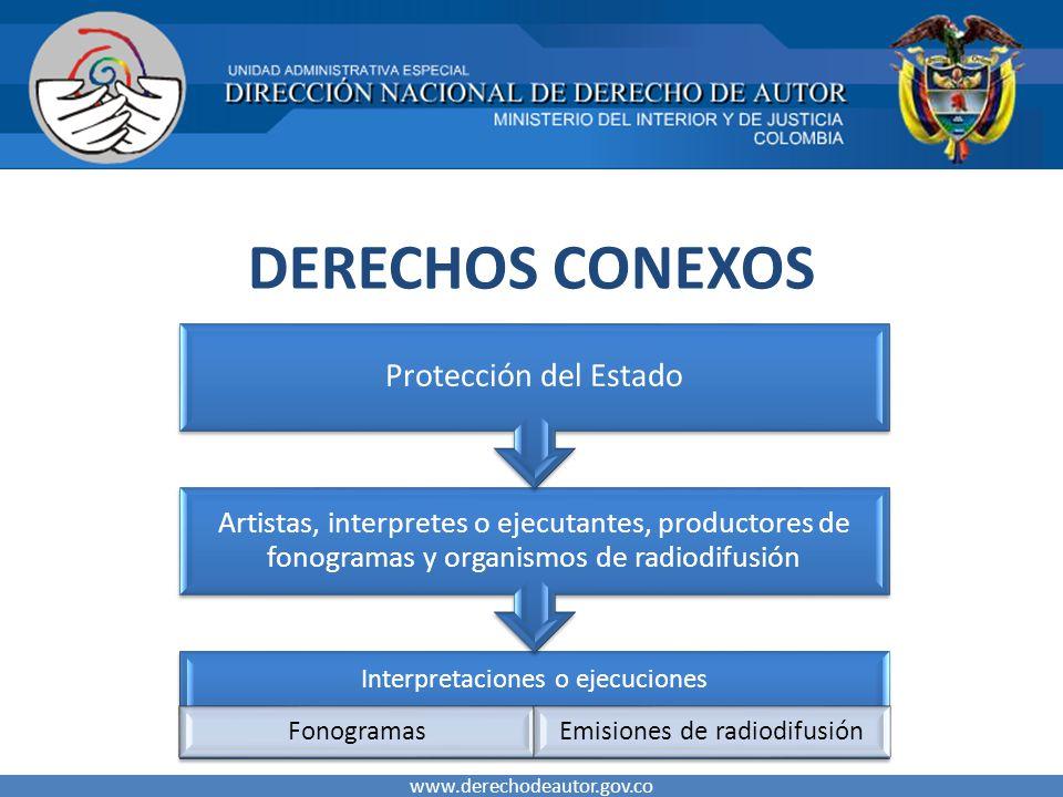 DERECHOS CONEXOS www.derechodeautor.gov.co Interpretaciones o ejecuciones FonogramasEmisiones de radiodifusión Artistas, interpretes o ejecutantes, pr