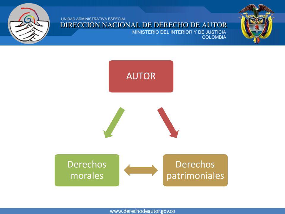 www.derechodeautor.gov.co AUTOR Derechos patrimoniales Derechos morales
