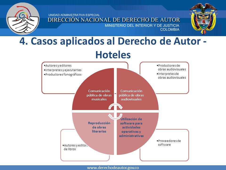 4. Casos aplicados al Derecho de Autor - Hoteles www.derechodeautor.gov.co Proveedores de software Autores y editores de libros Productores de obras a