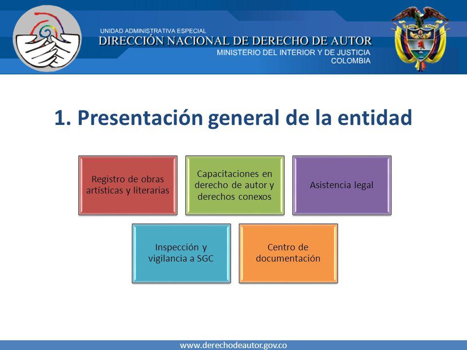 1. Presentación general de la entidad www.derechodeautor.gov.co Registro de obras artísticas y literarias Capacitaciones en derecho de autor y derecho