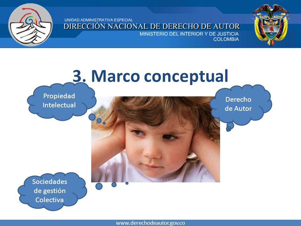 3. Marco conceptual www.derechodeautor.gov.co Derecho de Autor Sociedades de gestión Colectiva Propiedad Intelectual