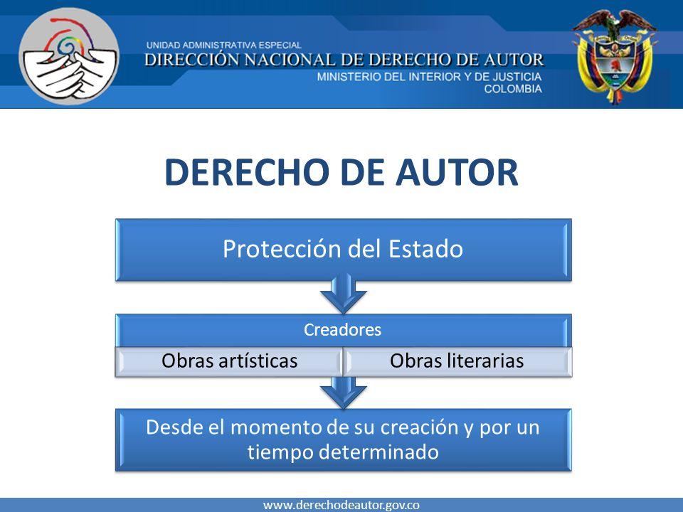 DERECHO DE AUTOR www.derechodeautor.gov.co Desde el momento de su creación y por un tiempo determinado Creadores Obras artísticasObras literarias Protección del Estado