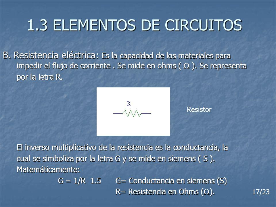 1.3 ELEMENTOS DE CIRCUITOS B. Resistencia eléctrica: Es la capacidad de los materiales para impedir el flujo de corriente. Se mide en ohms ( ). Se rep