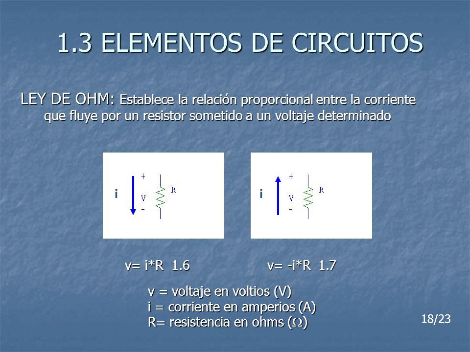 1.3 ELEMENTOS DE CIRCUITOS LEY DE OHM: Establece la relación proporcional entre la corriente que fluye por un resistor sometido a un voltaje determina