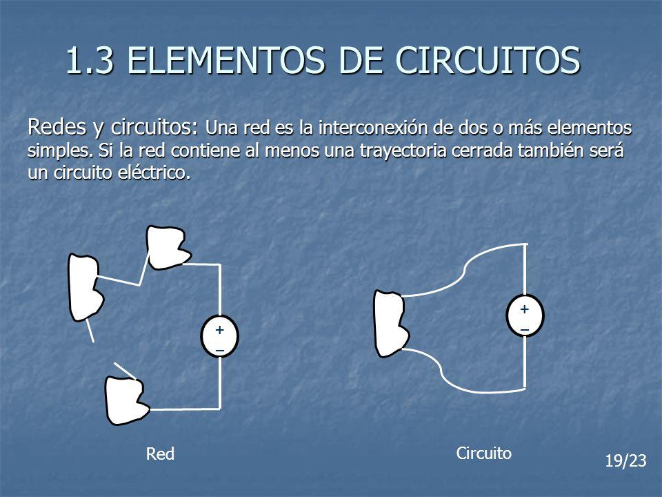 1.3 ELEMENTOS DE CIRCUITOS Redes y circuitos: Una red es la interconexión de dos o más elementos simples. Si la red contiene al menos una trayectoria