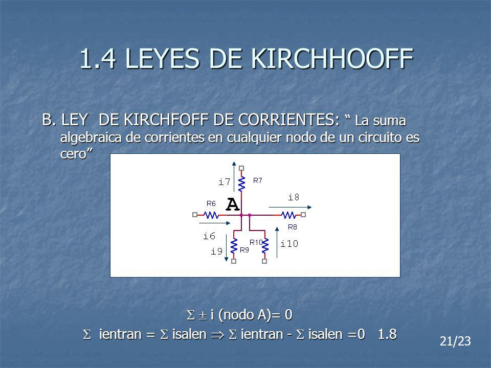 1.4 LEYES DE KIRCHHOOFF B. LEY DE KIRCHFOFF DE CORRIENTES: La suma algebraica de corrientes en cualquier nodo de un circuito es cero i (nodo A)= 0 i (