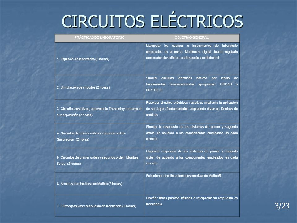 CIRCUITOS ELÉCTRICOS 3/23 PRÁCTICAS DE LABORATORIOOBJETIVO GENERAL 1. Equipos de laboratorio (2 horas) Manipular los equipos e instrumentos de laborat