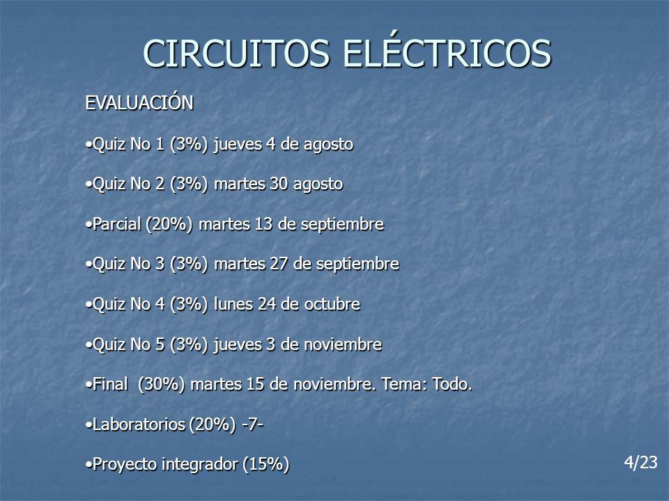 1.3 ELEMENTOS DE CIRCUITOS Las fuentes ideales se subdividen en: Fuentes independientes: Son las que su valor de voltaje o corriente noFuentes independientes: Son las que su valor de voltaje o corriente no depende de otros parámetros del circuito.