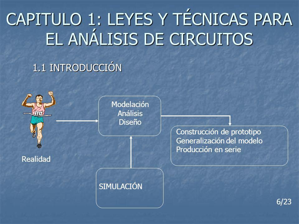 CAPITULO 1: LEYES Y TÉCNICAS PARA EL ANÁLISIS DE CIRCUITOS 1.1 INTRODUCCIÓN Realidad Modelación Análisis Diseño SIMULACIÓN Construcción de prototipo G