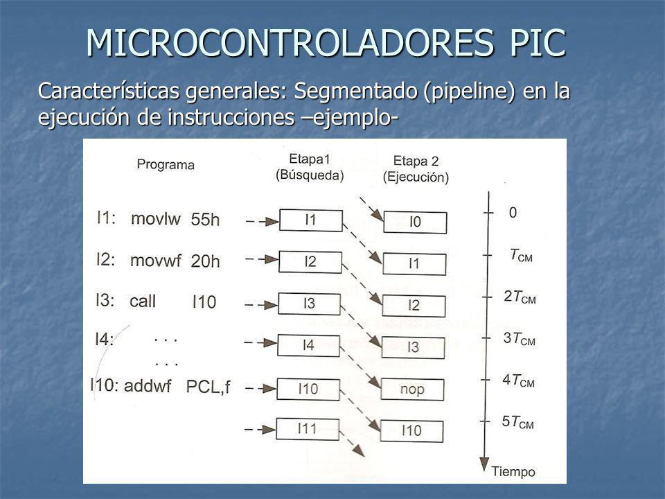 MICROCONTROLADORES PIC Características generales: Segmentado (pipeline) en la ejecución de instrucciones –ejemplo-