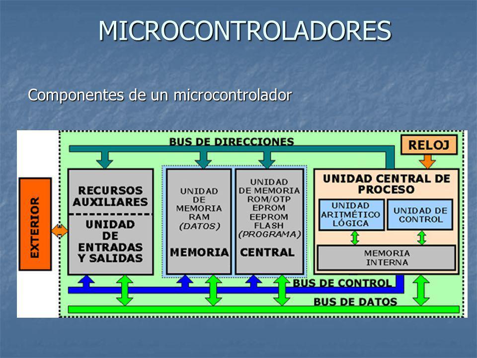MICROCONTROLADORES Componentes de un microcontrolador