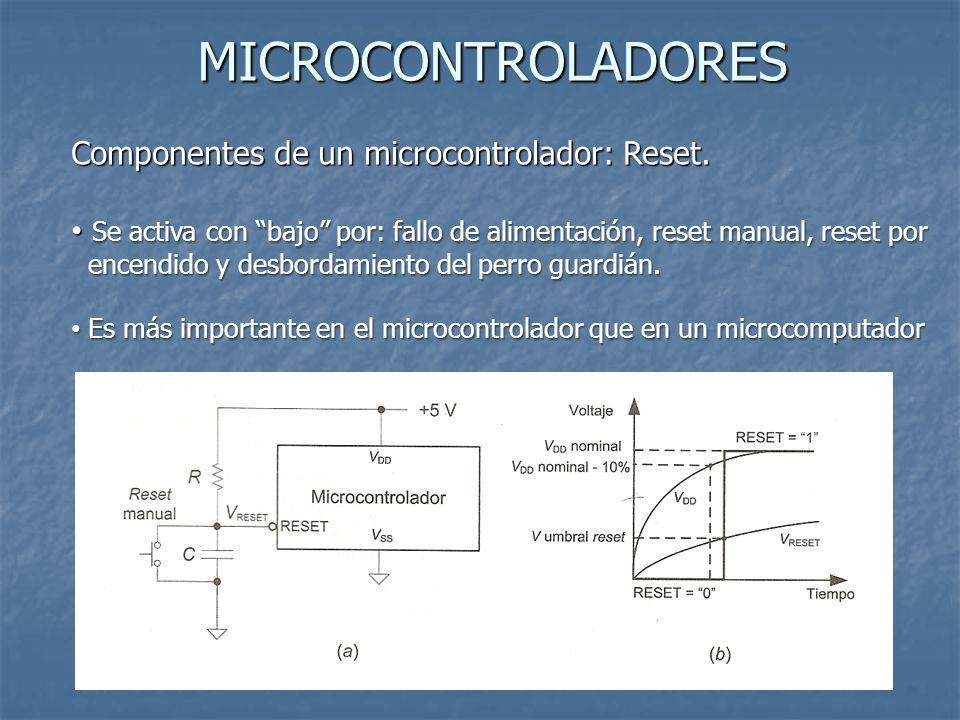 MICROCONTROLADORES Componentes de un microcontrolador: Reset. Se activa con bajo por: fallo de alimentación, reset manual, reset por Se activa con baj