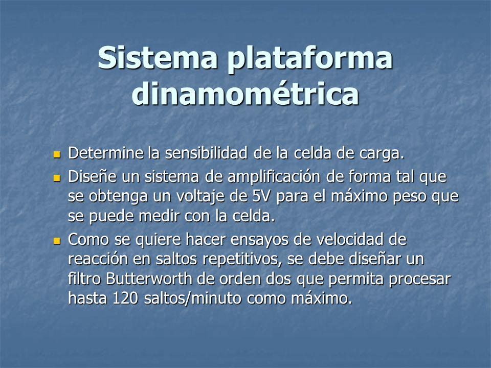 Sistema plataforma dinamométrica Determine la sensibilidad de la celda de carga. Determine la sensibilidad de la celda de carga. Diseñe un sistema de