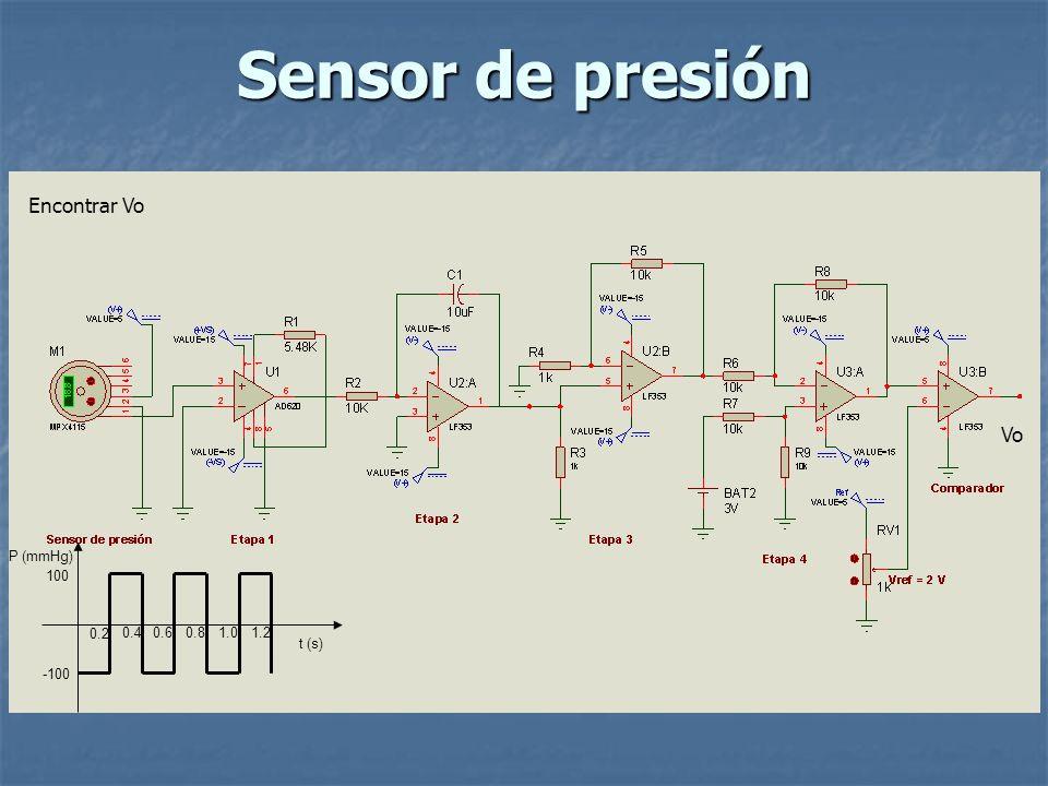 Sensor de presión P (mmHg) t (s) 100 -100 0.2 0.40.60.81.01.2 Vo Encontrar Vo