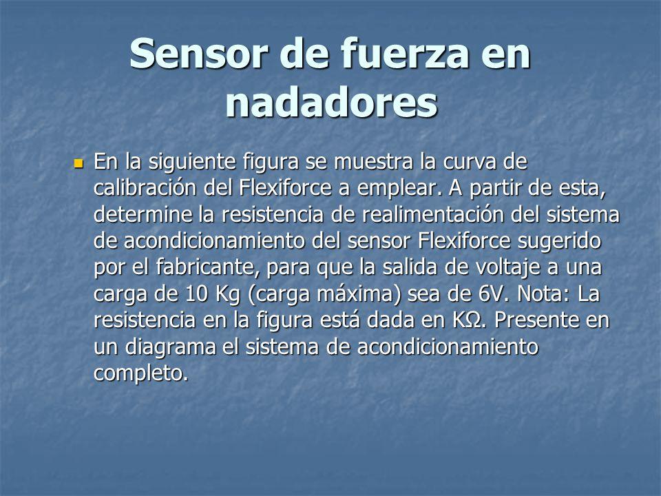Sensor de fuerza en nadadores En la siguiente figura se muestra la curva de calibración del Flexiforce a emplear. A partir de esta, determine la resis